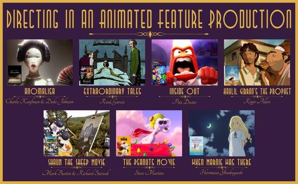 43 премия Annie Awards 2016, победители