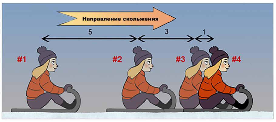 Физика в анимации