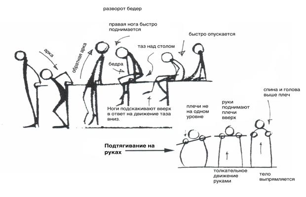 Упрощение персонажа анимации, для планирования мультфильма